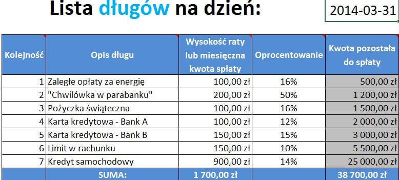 lista długów screen