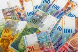 finanse osobiste kredyt w CHF