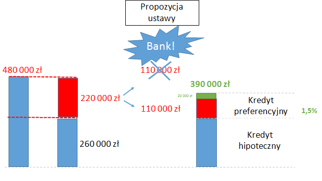 propozycja-ustawy-przewalutowanie-kredytow