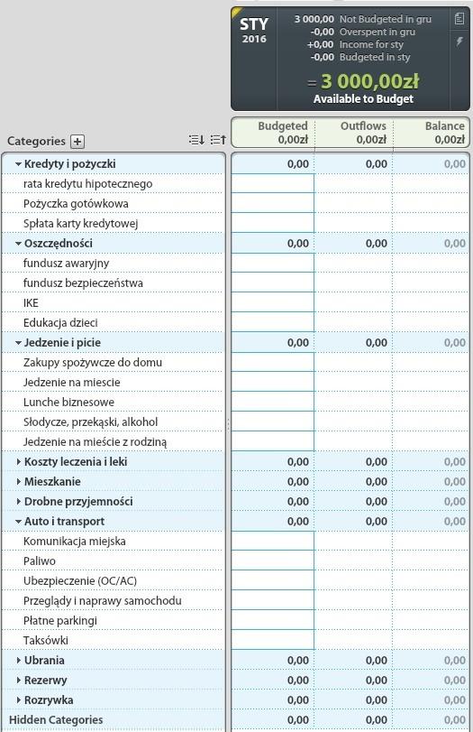 struktura wydatkow w budzecie domowym