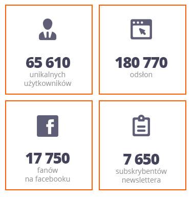 MarcinIwuc_www_wspolpraca_TYLKO_STATY