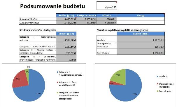 Zakłądka podsumowania finanse ososbiste_small