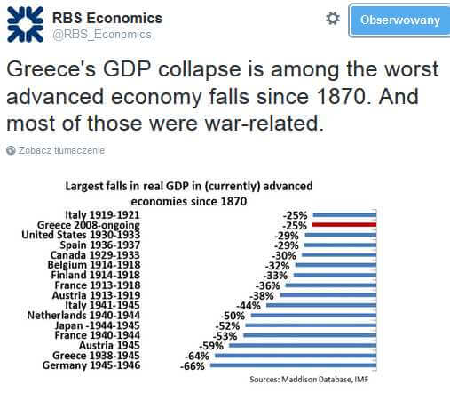 Grecja RBS TWeet