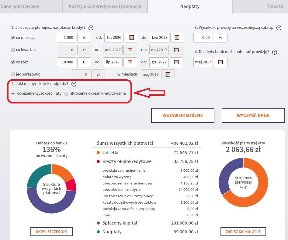 Kredyt hipoteczny kalkulator nadpłat