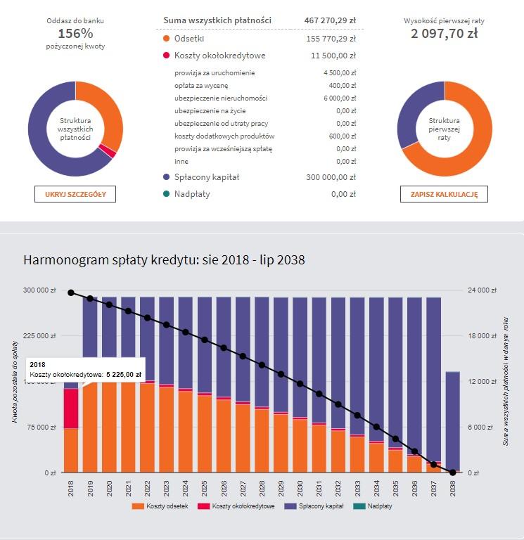 Kurs hipoteczny - kalkulator kredytu hipotecznego