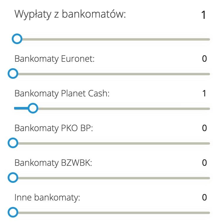 """46540ac0d33f57 """"Wypłaty z bankomatów"""": Tutaj możesz wskazać liczbę wypłat w miesiącu z  konkretnych bankomatów. Firmy lub banki, które tutaj widzisz, posiadają  największe ..."""