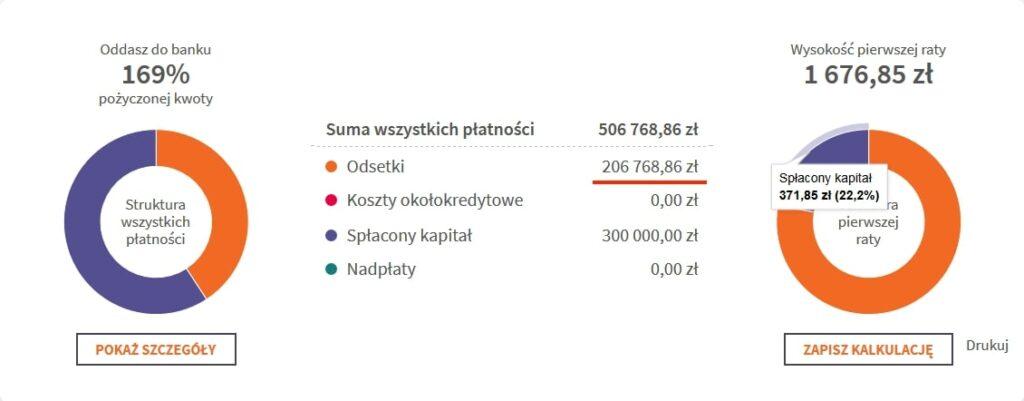 Przykład dla rynku pierwotnego - wysokość odsetek