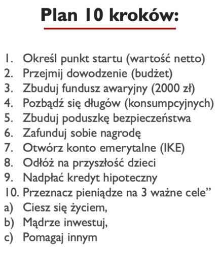 Plan dla Twoichpieniędzy - 10 kroków.