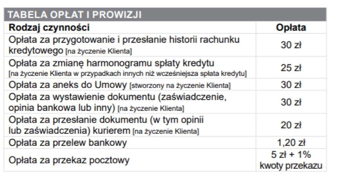 Raty 0 Czy To Sie Oplaca Blog Finanse Bardzo Osobiste Marcin Iwuc