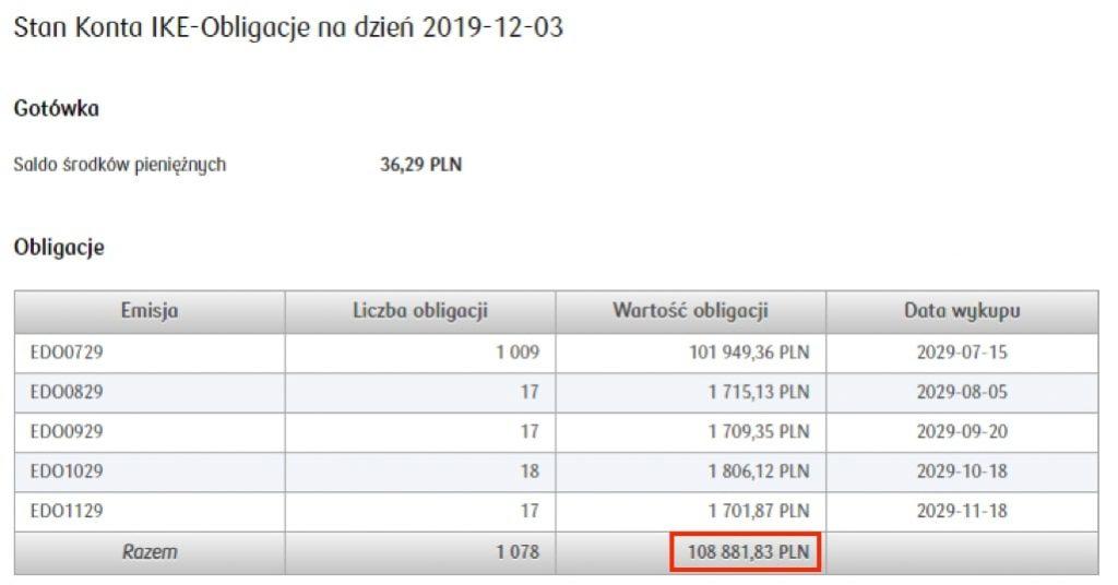IKE Obligacje - zrzut ekranu zsystemu