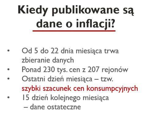 Kiedy publikowane są dane oinflacji?