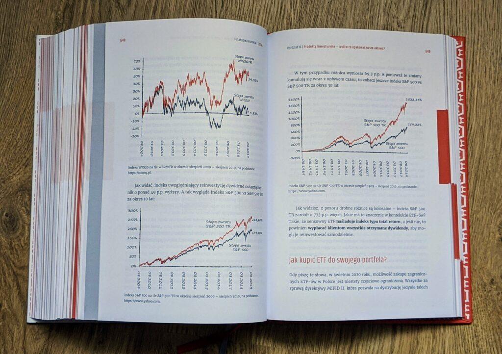 książka oinwestowaniu