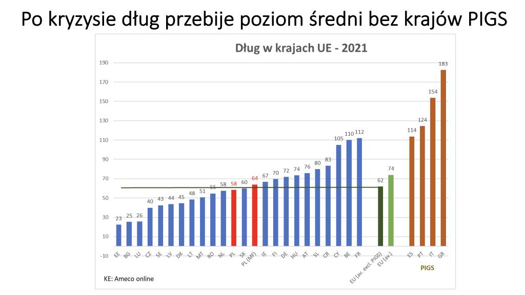 polska kryzys