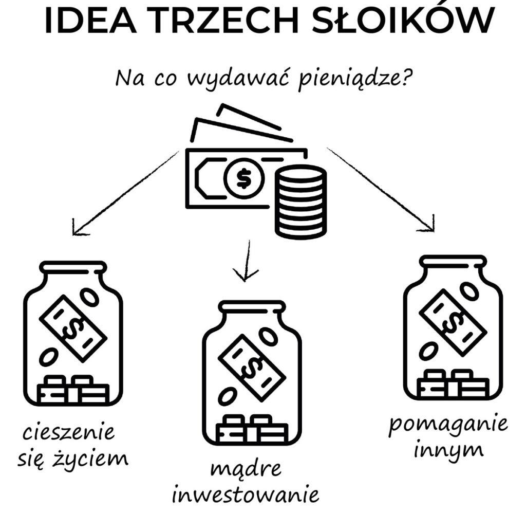 idea 3 słoików