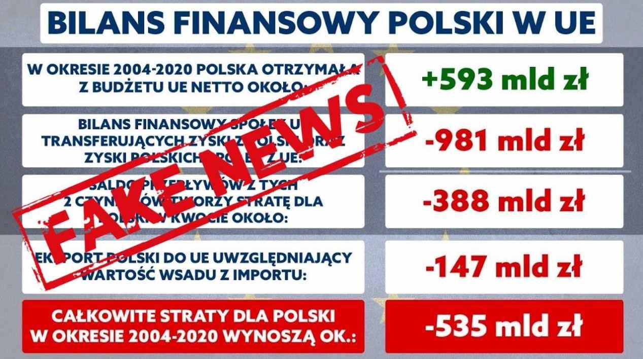bilans-finansowy-polski-w-ue